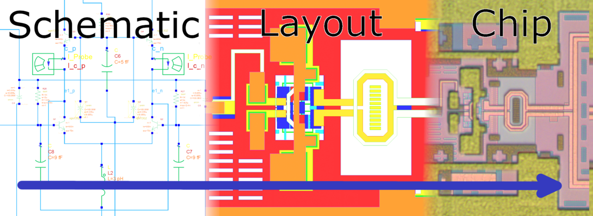 Schematic Layout Chip